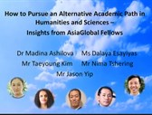 Dialogue with HKU research postgraduate students